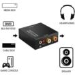 Digitális - analóg Toslink/koaxiális - 2RCA, 3.5 mm Jack audio adapter