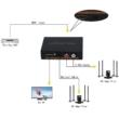 HDMI audio leválasztó, digitális analóg adapter TOSLINK, 2RCA sztereó kivetítő átalakító, HDMI Audio extractor