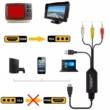 HDMI-AV2 RCA átalakító adapter, FULL HD 1080P