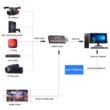 HDMI - USB3.0 Videó rögzítő külső kártya, videó rögzítése külső HDMI eszközről