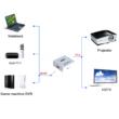 HDMI - VGA nagy felbontású video konverter, VGA bemenetű monitorokhoz