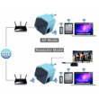 Mini Wifi jelerősítő, wifi jel továbbító 2.4 GHz, 300 Mbps